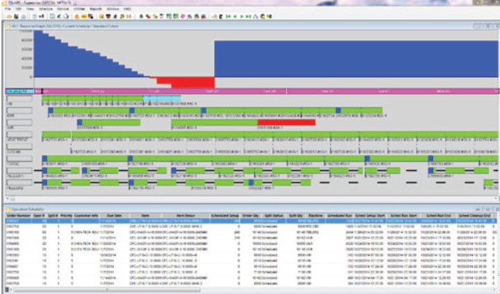DX-APS İleri Planlama ve Çizelgeleme-3